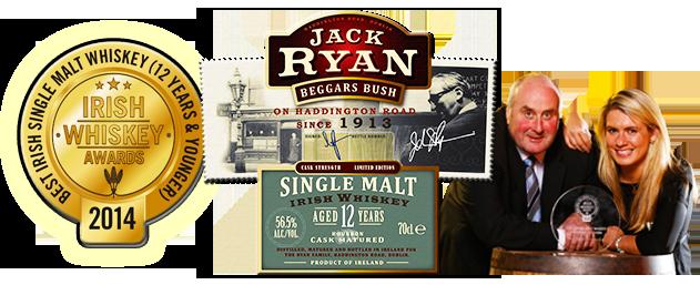 Jack Ryan 12 Year Old – Proefnotities